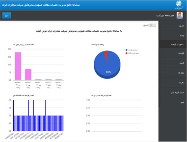 Meeting management system for telecommunication company of iran